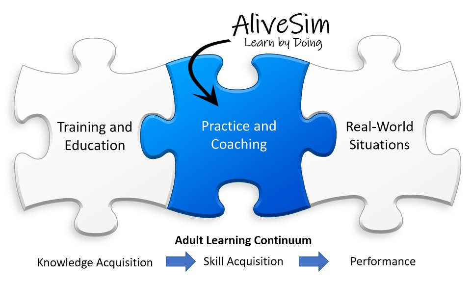 Missing Piece is Practice with Coaching
