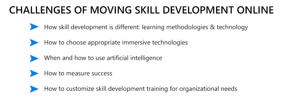Challenges of moving skill development online